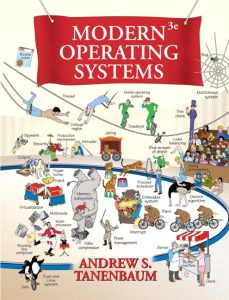 Solution Manual (Complete Download) for   Modern Operating Systems