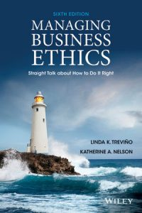 Solution Manual (Complete Download) for   Managing Business Ethics: Straight Talk about How to Do It Right