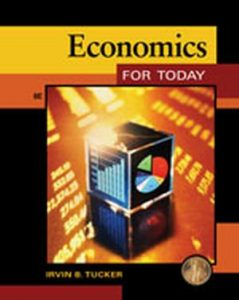 Solution Manual (Complete Download) for   Economics for Today