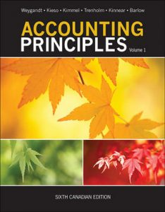 Solution Manual (Complete Download) for   Accounting Principles